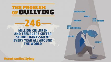 #contraelbullying